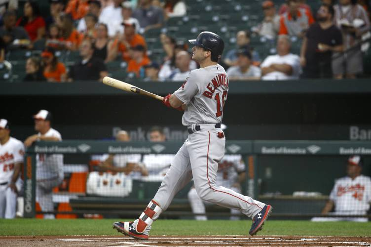 Red Sox game vs  Orioles posponed by rain