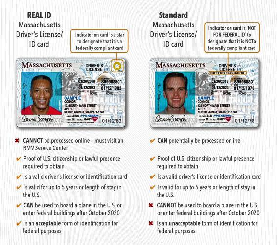 Optional Issuing Id Real Begins Rmv